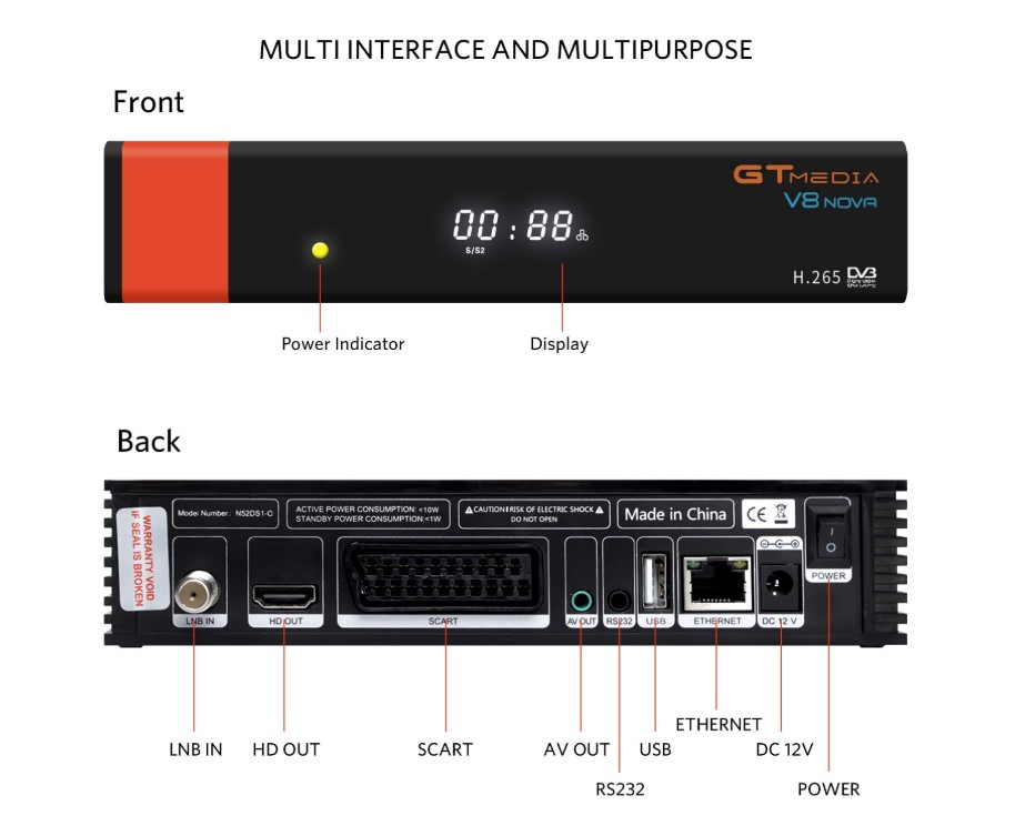interfaces gt media v8 receptor